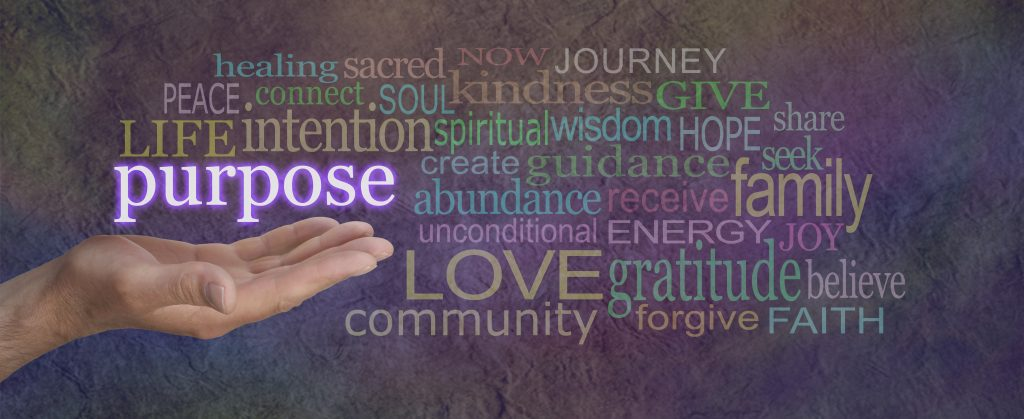 word cloud related to purpose